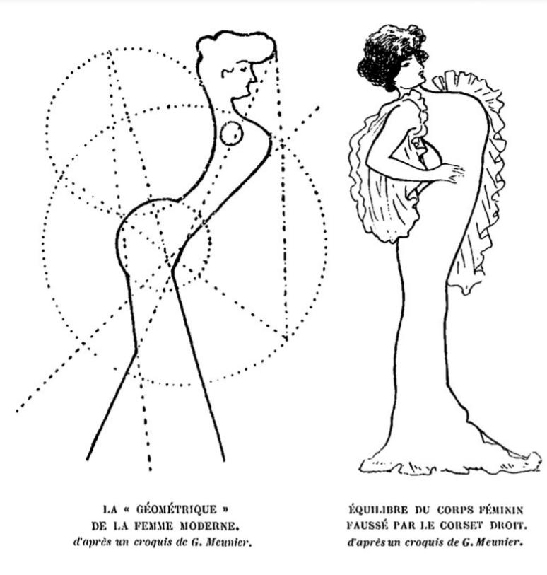 El gran cartelista francés George Meunier explicó en este croquis el cambio que sufrió la silueta femenina entre 1900 y 1910.